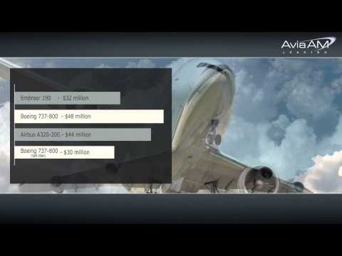 Q2 2013 Aviation Market Overview By AviaAM Leasing