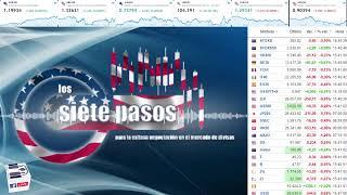 Punto Nueve - Noticias Forex del 30 de Noviembre del 2020