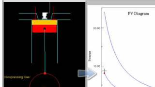 Lesson 52, Generalized Thermodynamic Processes, Part 3.mp4
