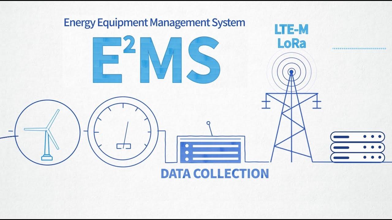 태양광 모니터링 및 발전량 수집/관리/분석 솔루션(E2MS)