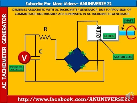 WORKING OF AC TACHOMETER GENERATOR WORKING - ANUNIVERSE 22 on
