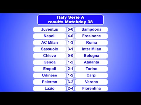 Italian tim serie a results & table
