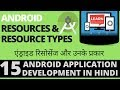 #Android App Development Tutorial in Hindi-15-Android Resources and Resource Types-Learn with Milind