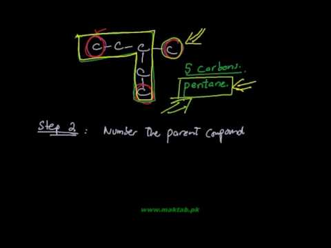 FSc Chemistry Book2, CH 8, LEC 2: Nomenclature of Alkanes (Part 1)