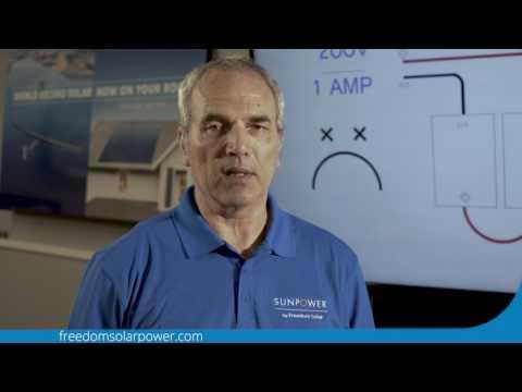 5. Solar PV Inverter Technologies