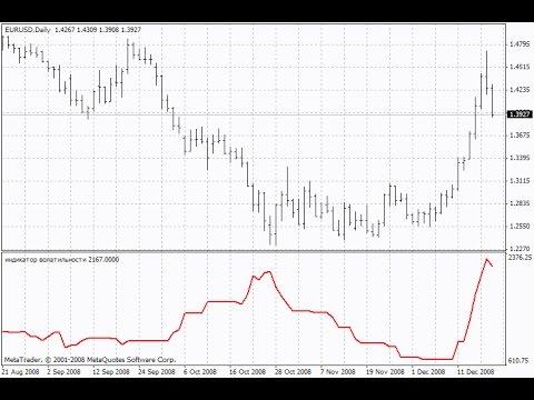 Volatility Indicator Indicator For Metatrader 4 Youtube