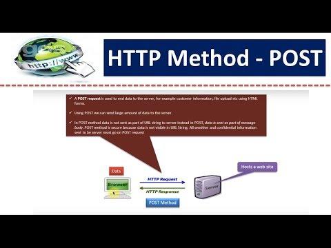 HTTP Method - POST