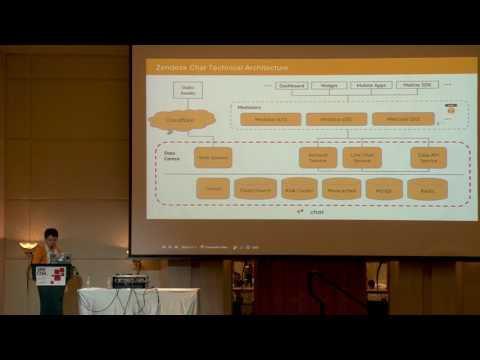 SREcon17 Asia/Australia: Testing for DR Failover Testing