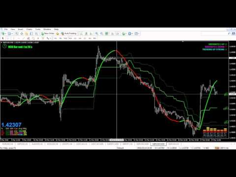Cara main di trading forex