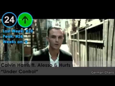 Top 40 Deutsche/German Single Charts | 17. Januar/January 2014