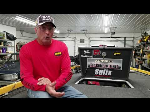 January 29, 2020 Table Rock Lke Wekly Fishing Report With Pete Wenners