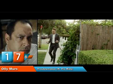 Dream Chart Top 40 Songs: March 2013 (3/9/2013)