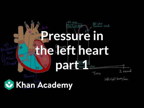 Pressure in the left heart - part 1 | Circulatory system physiology | NCLEX-RN | Khan Academy
