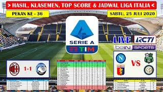 Hasil Liga Italia Tadi Malam Pekan Ke 36 ~ AC Milan VS Atalanta Liga Italia 2020