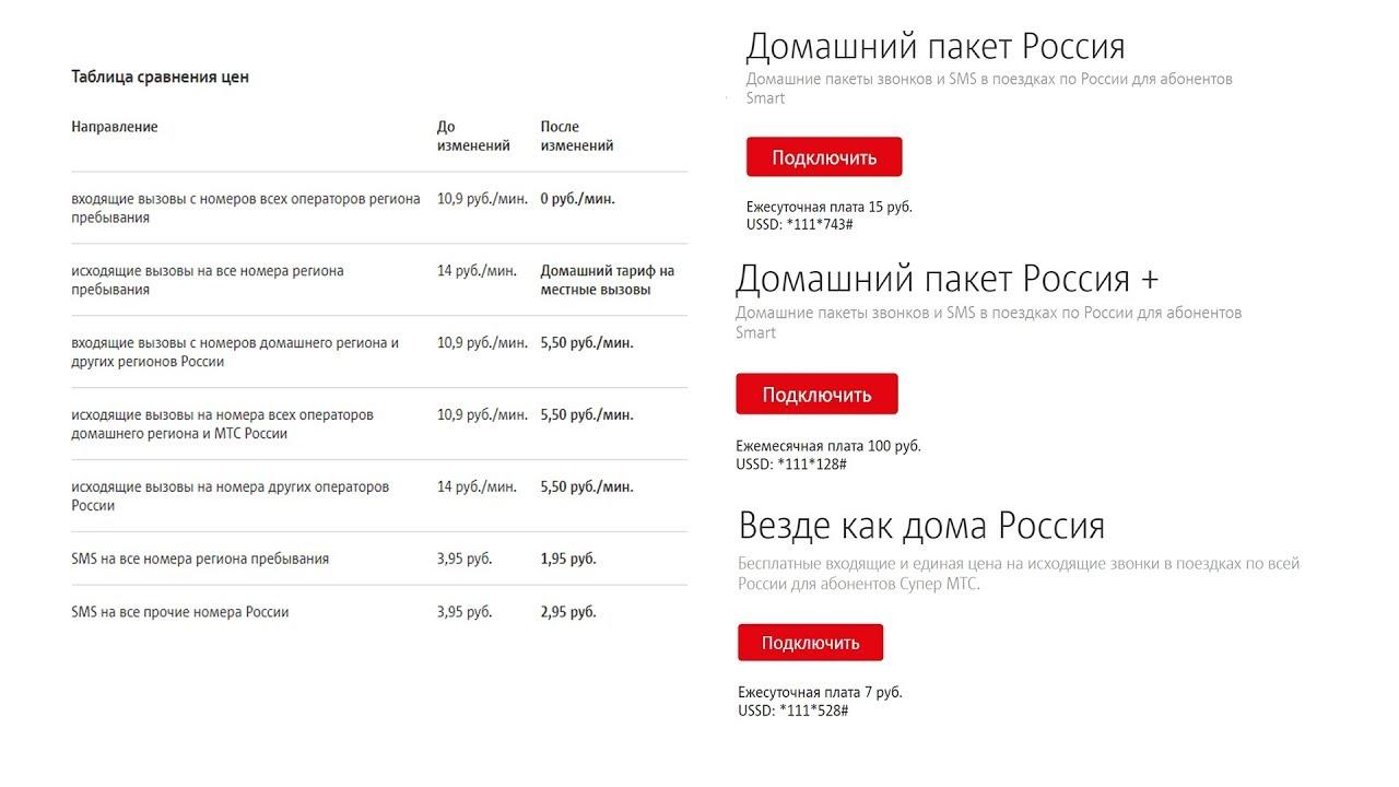 Как проверить баланс на мтс россия крым