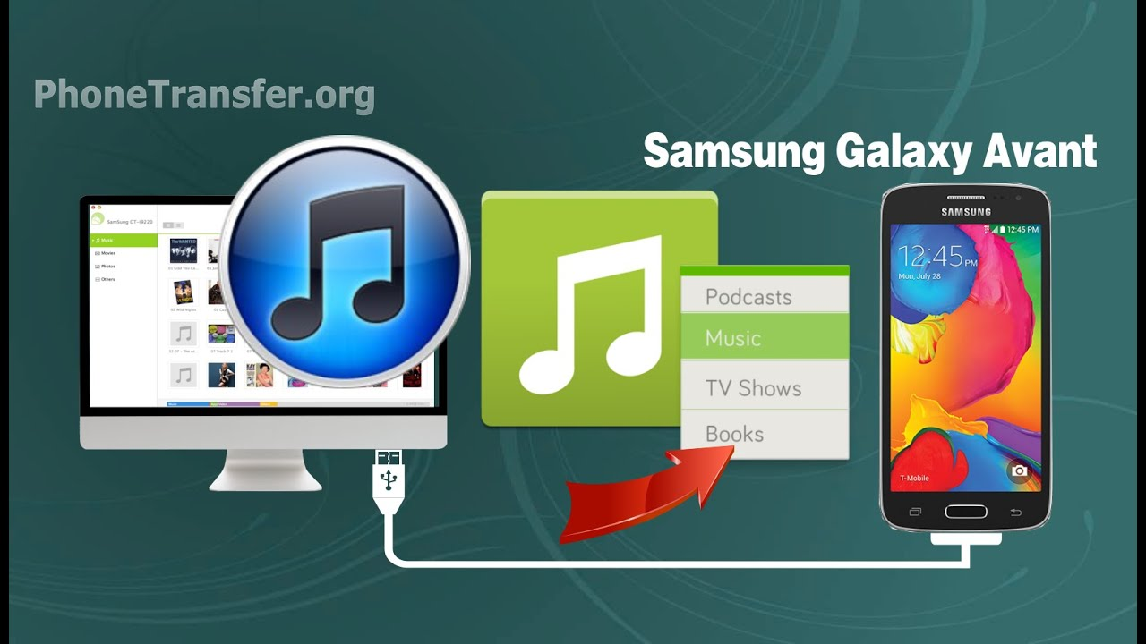 How To Sync Music Playlist From Itunes To Samsung Galaxy