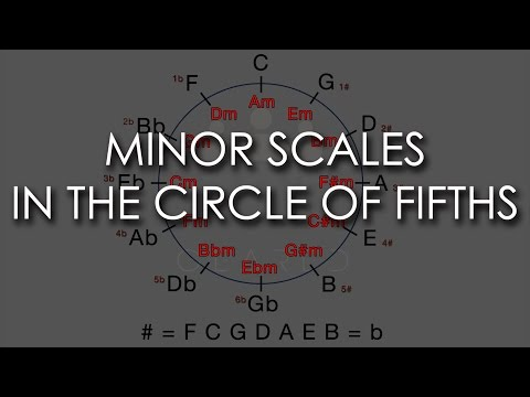 3. Minor Scales in the Circle of Fifths
