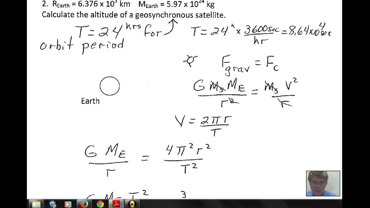 Mathematics of Satellite Motion