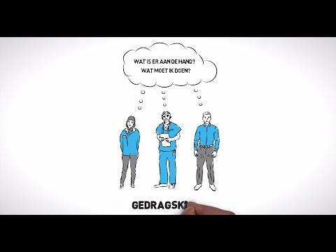 Whiteboard animatie: Omgaan met Agressie