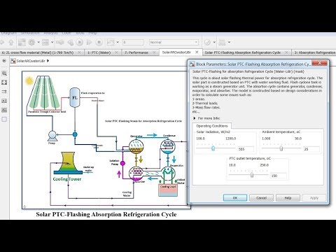 REDS Library: 21. Solar PTC Flashing for Absorption Refrigeration Cycle | Matlab | Simulink