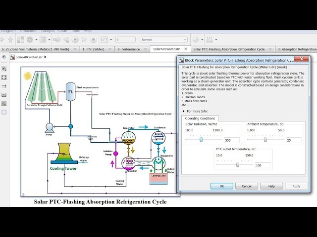 Fuel Cell Photovoltaic System | Matlab | Simulink | Model Design