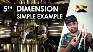 5th Dimension example with Interstellar Tesseract | Mr.GK