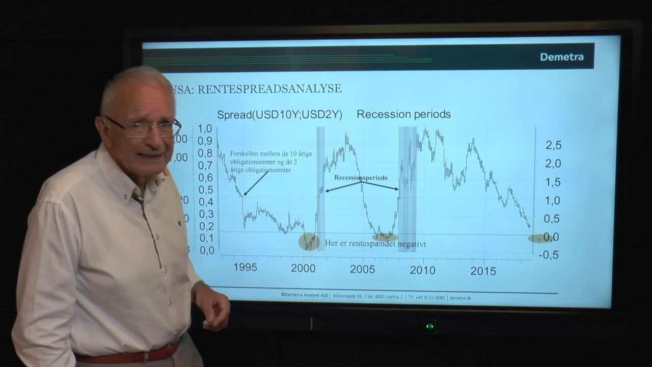 Reguleringscenter for finansielle markeder