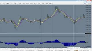 Forex Trading Tips For Quick Success
