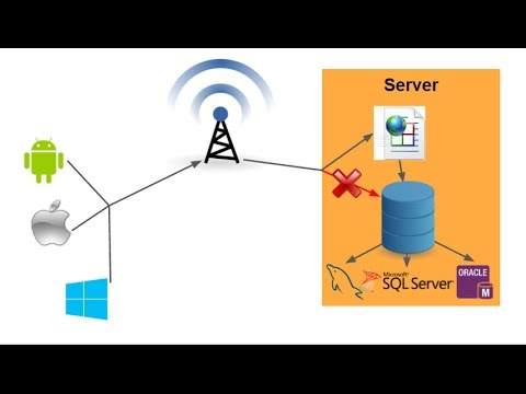 44- Xamarin|| connect Android to SQL server use web service الاتصال بقواعد  بيانات