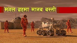 मंगल ग्रहमा मानब बस्ती || Terraforming of Mars || Bishwo Ghatana