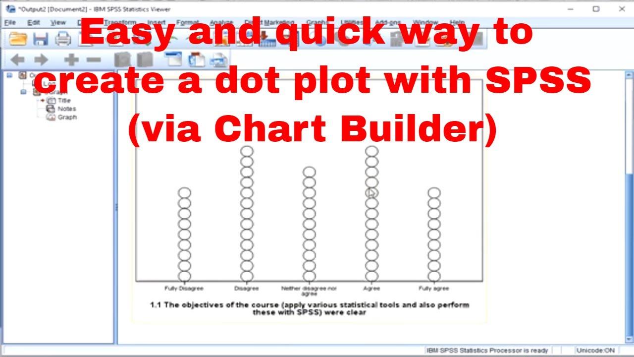 Spss diagrams dot plot via chart builder youtube spss diagrams dot plot via chart builder pooptronica