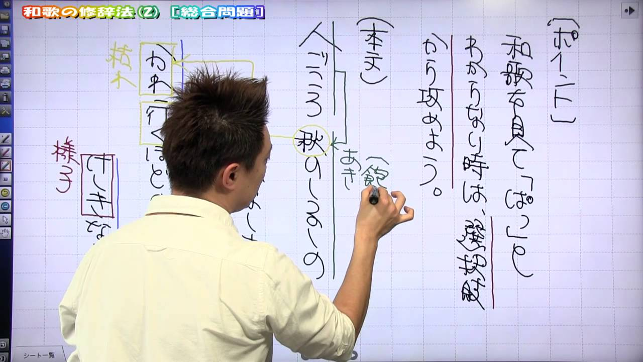 29. 佐藤敏弘 和歌の修辞法2総合問題 P.181 - YouTube