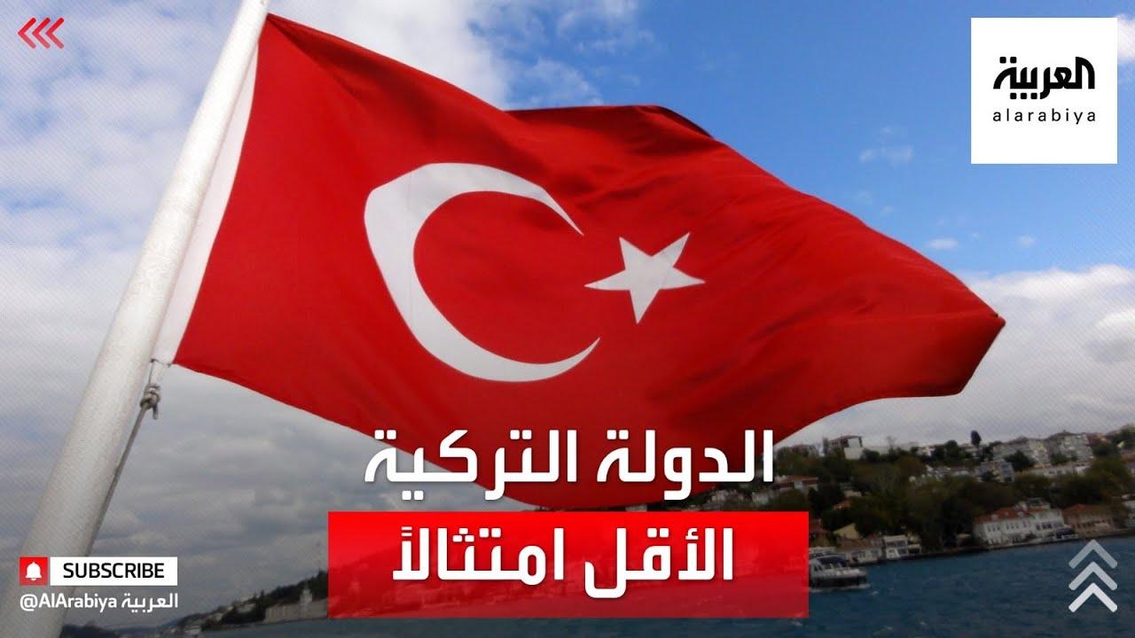 تركيا تحتل مرتبة الدولة الأقل امتثالاً لتوصيات مكافحة الفساد  - نشر قبل 7 ساعة