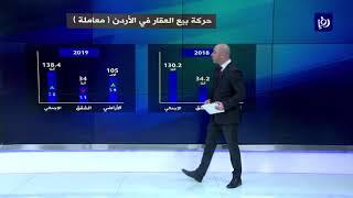 تراجع مؤشرات التداول العقاري في الأردن خلال 2019 (7/1/2020)