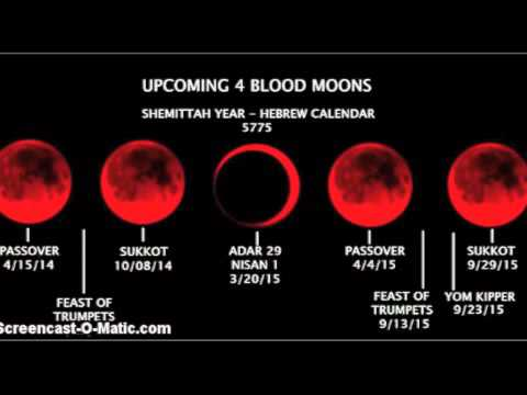 blood moon lunar eclipse virgo - photo #29