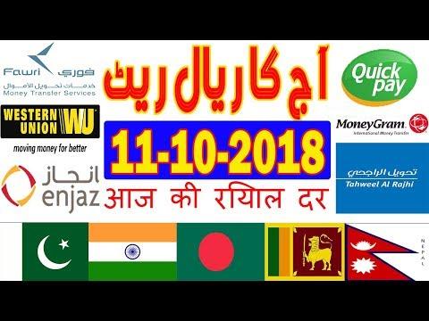 Bangladesh open market forex rates