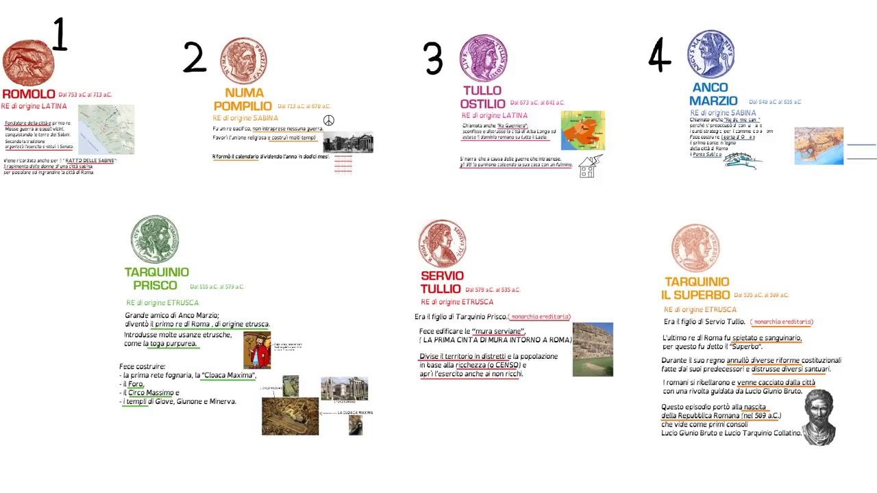 Elenco sette re di roma youtube for Elenco studi di architettura roma