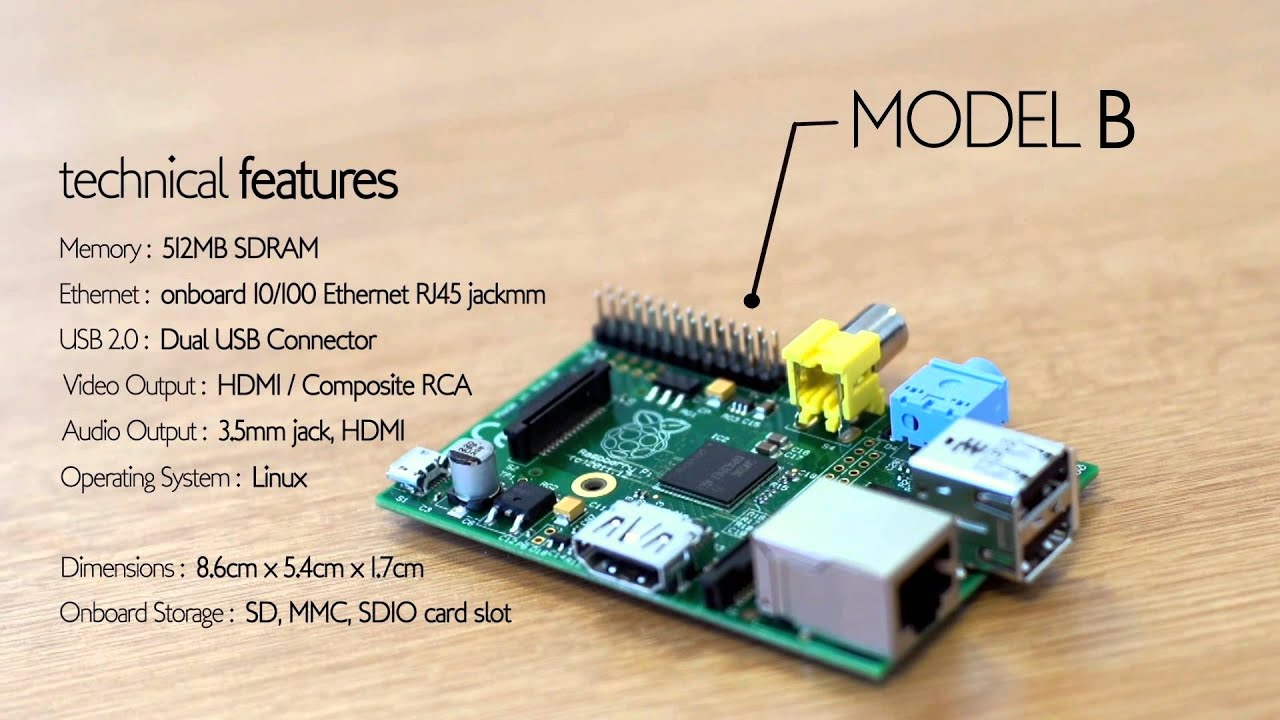 Raspberry Pi The Tech Spec Youtube