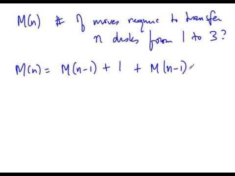 Analysis of Recursive Algorithms