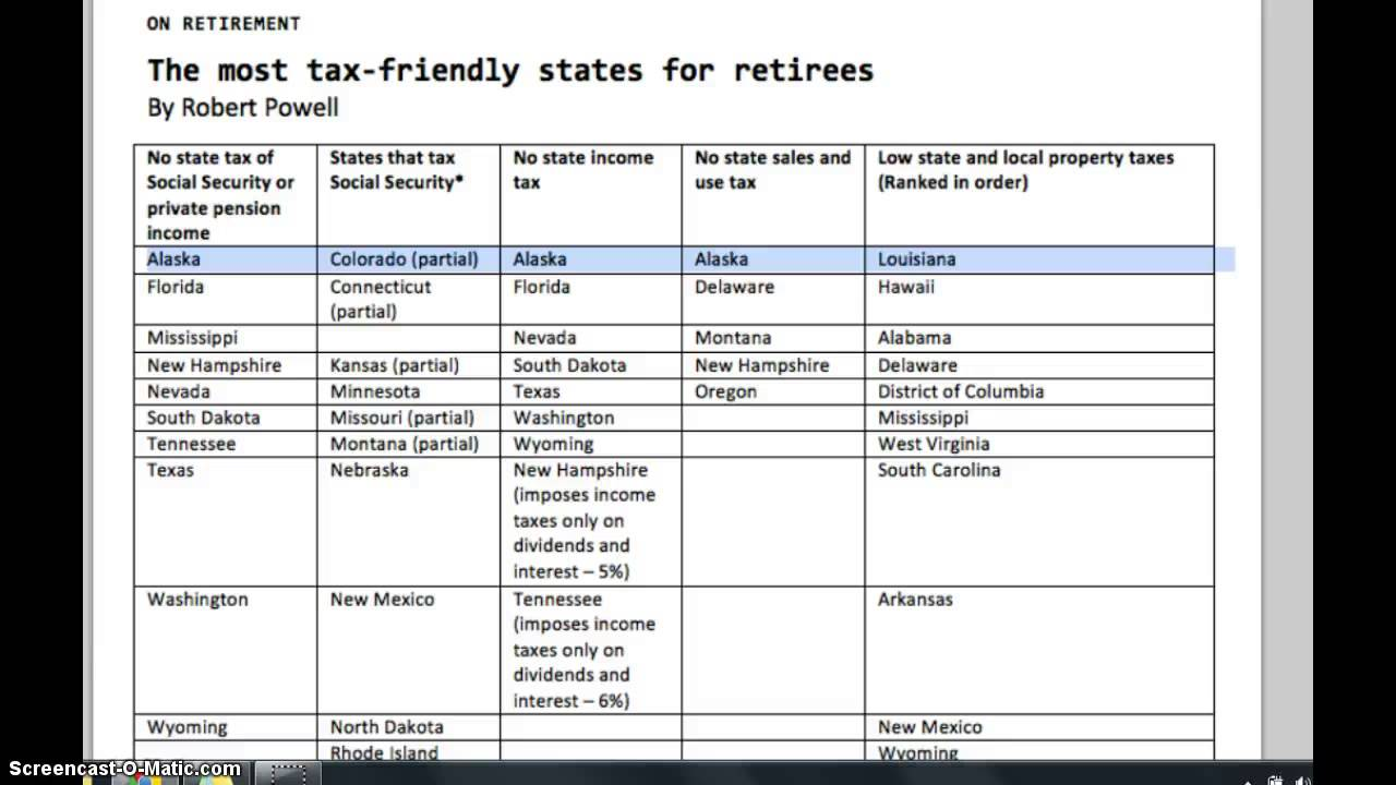 What Are the Tax Friendly States for Retirees? | Tax Relief Center