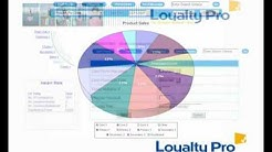 Loyalty Pro- How it works!