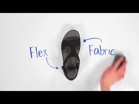 Video for Harmony Heel Strap Sandal this will open in a new window