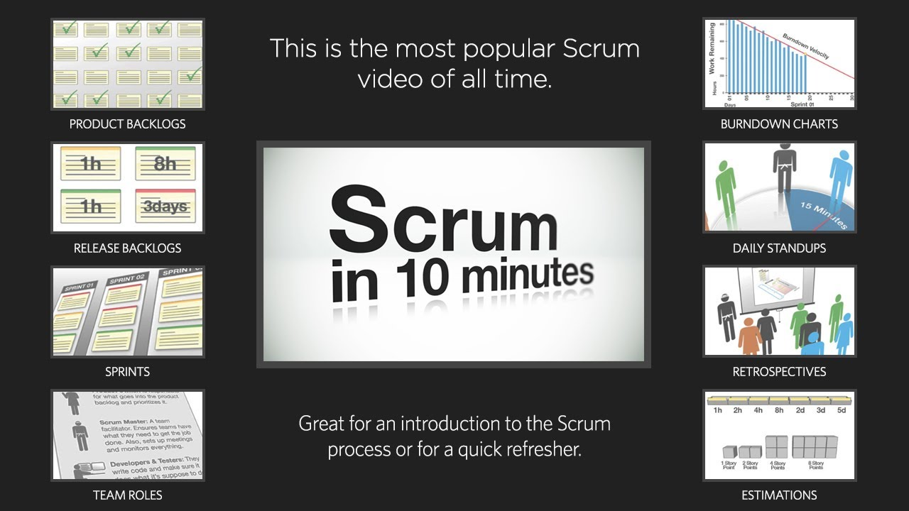 NEW Intro to Agile Scrum in Under 10 Minutes  What is Scrum?  YouTube