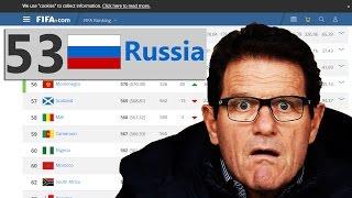 13 Тренеров сборной России по футболу. ЧМ 2018 близко...
