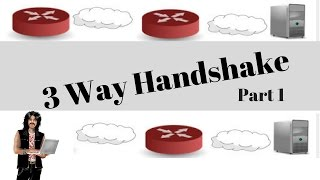 Three Way Handshake: Networking & TCP/IP Tutorial. TCP/IP Explained .