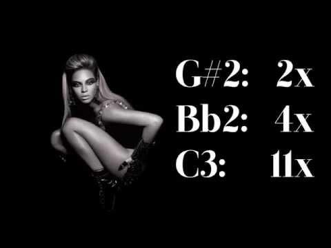 Beyonce: If (Vocal Showcase: G♯2-B♭2-C3)