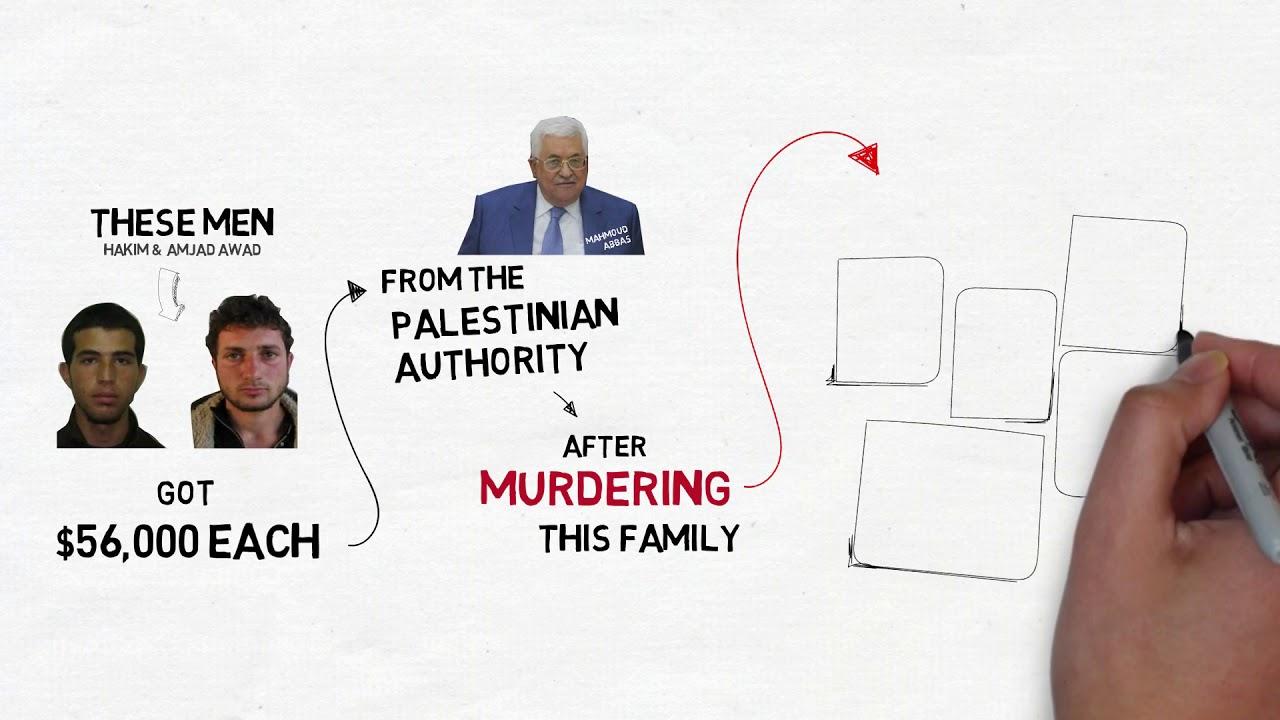 Autonomia Palestyńska opłaca terrorystów