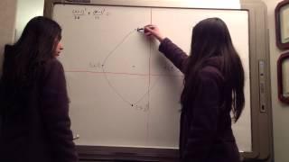 Cónicas. Ecuaciones paramétricas problema 2.