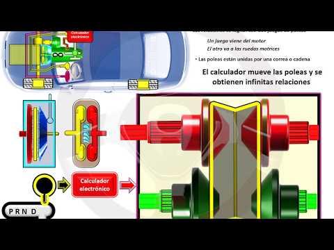 INTRODUCCIÓN A LA TECNOLOGÍA DEL AUTOMÓVIL - Módulo 8 (11/20)