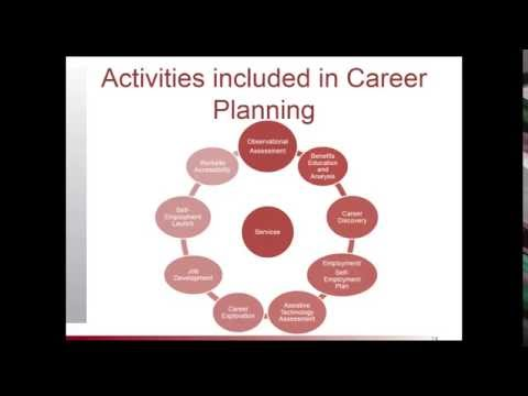 Career Planning: HCBS Waiver Redesign Adult Day and Employment Services